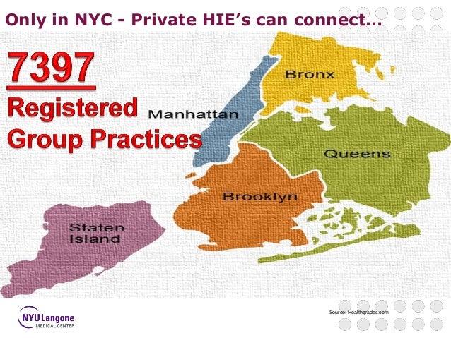 iHT2 Health IT NYC Summit