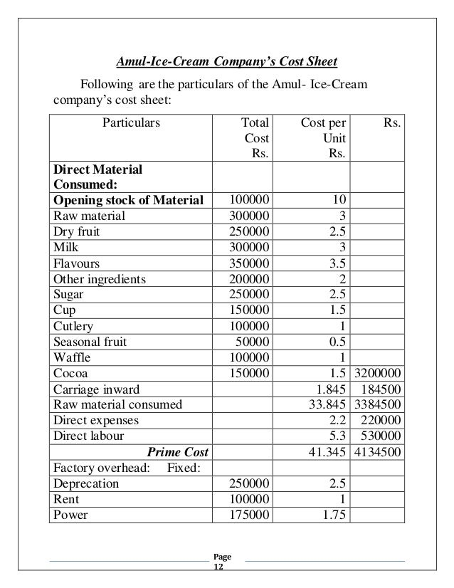 cost sheet of amul The swot analysis of amul provides the strengths, weaknesses, opportunities and threats to the brand amul amul is the top brand for ice creams and dairy products.
