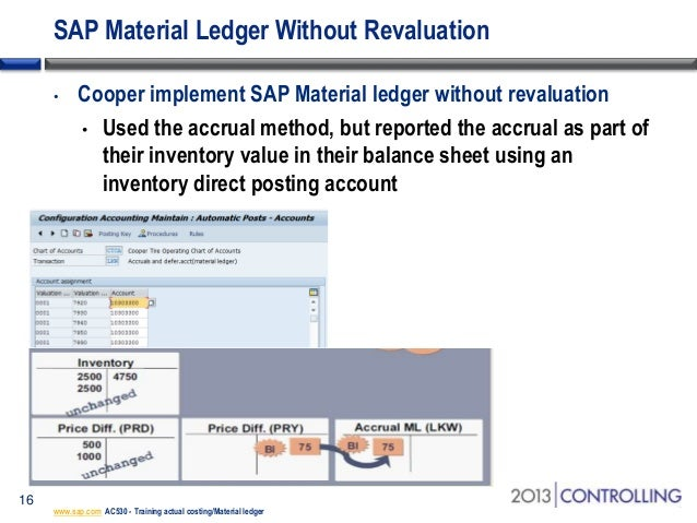sap material management case study Materials management is related to planning, procuring, storing and providing between all the employees of material management department and this department should.