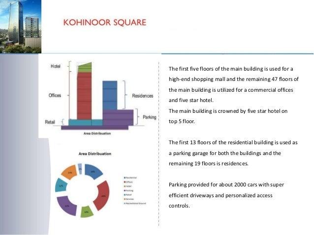 Case study kohinoor square Mumbai