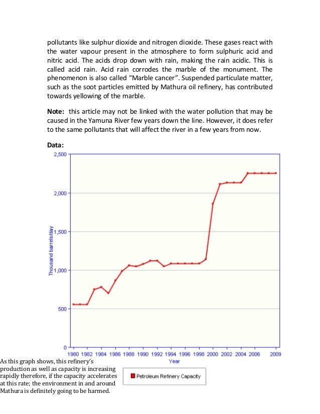 case study of mathura oil refinery