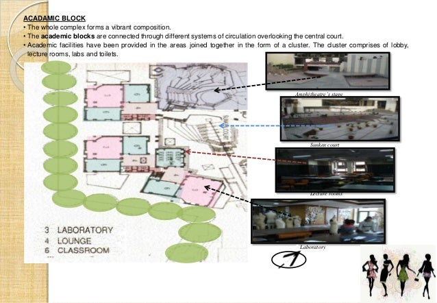 school of planning and architecture thesis
