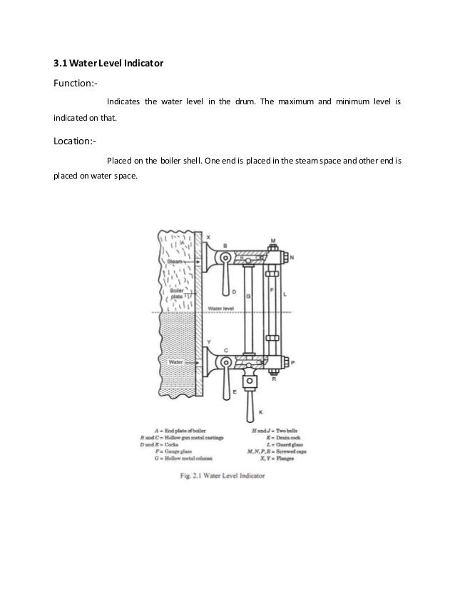 Case study on boiler & boiler's mountings and accessories