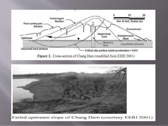 Cahora Bassa Dam - Case Study - Geography revision - AQA GCSE