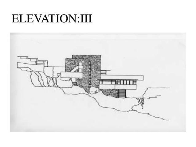 ELEVATION:III