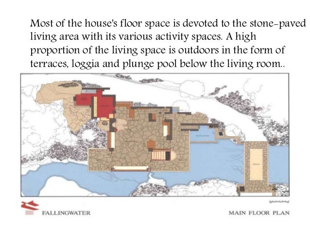 Falling Water Floor Plan Pdf Casestudy Of