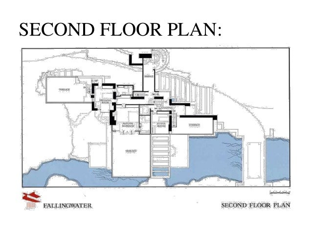 Falling Water Floor Plan Dimensions Thefloors Co