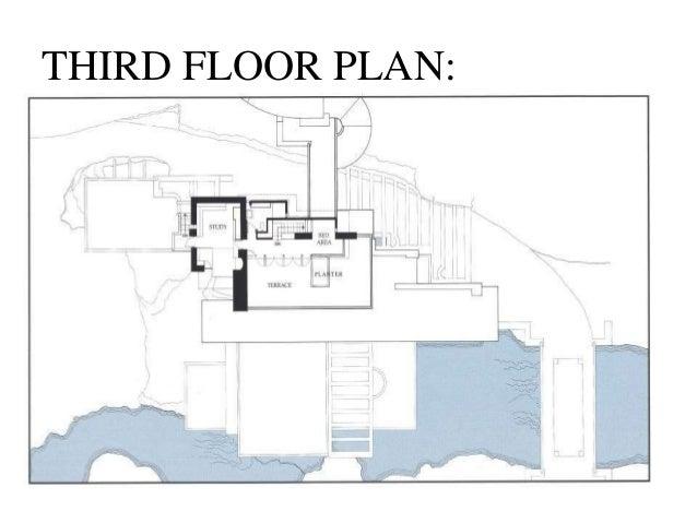 THIRD FLOOR PLAN: