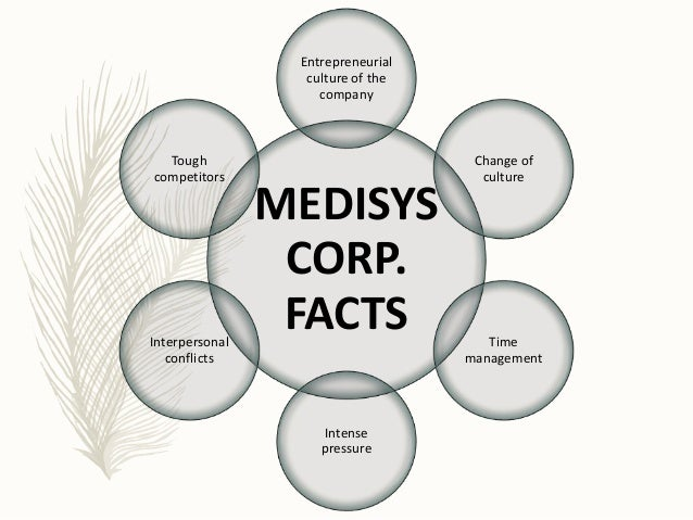 medisys corp the intensecare product development Medisys corp: the intensecare product development team by harvard business for mba students.
