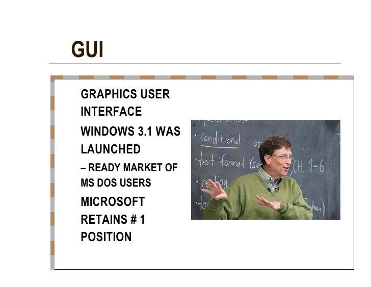 Max Gay | LinkedIn