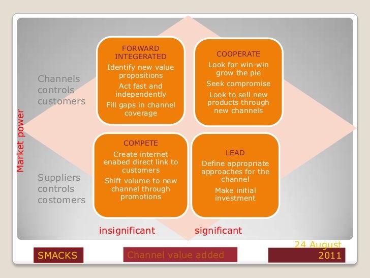 Accenture consulting case studies