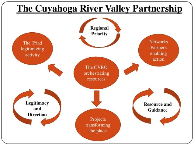 Restoring, revitalizing and protecting the Cuyahoga River watershed and nearshore Lake Erie
