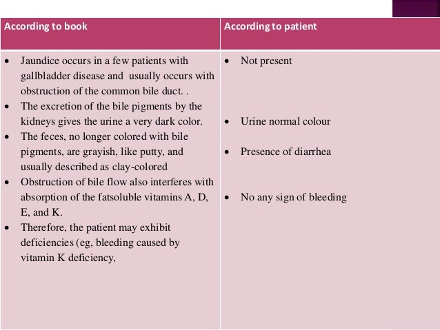 According to book According to patient  Jaundice occurs in a few patients with gallbladder disease and usually occurs wit...