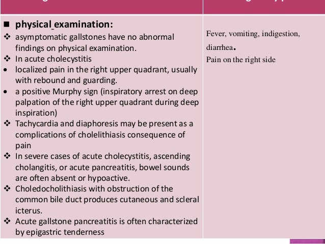  physical examination:  asymptomatic gallstones have no abnormal findings on physical examination.  In acute cholecysti...