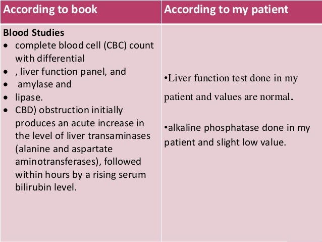 According to book According to my patient Blood Studies  complete blood cell (CBC) count with differential  , liver func...