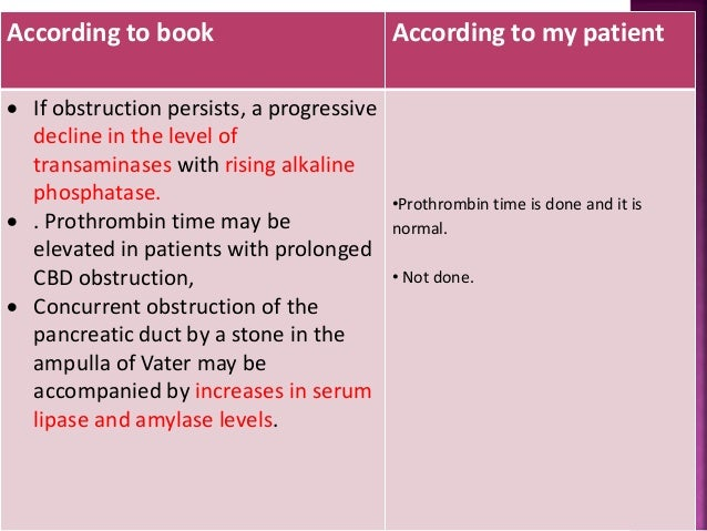 According to book According to my patient  If obstruction persists, a progressive decline in the level of transaminases w...