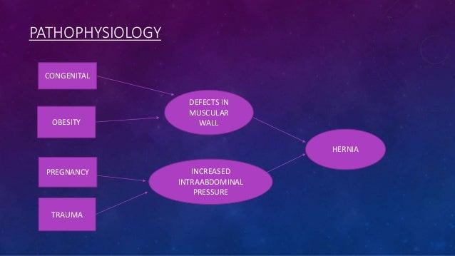 Case study on inguinal hernia - SlideShare