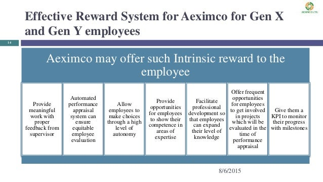 Case study evaluation and reward system in gasco company