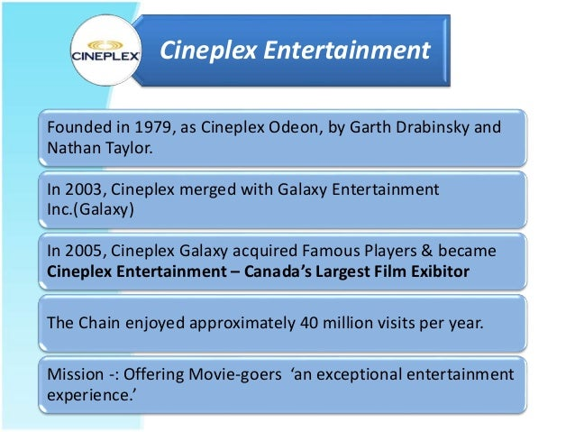 cineplex entertainment loyalty program case swot We conduct management and staff interviews designed to identify the various challenges and opportunities as part of a swot (strengths his work for companies such as cineplex entertainment, td bank group, pepsico canada, regions bank, cable & wireless communications, toronto blue jays and.