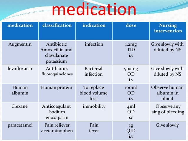 zolpidem medication classifications nursing