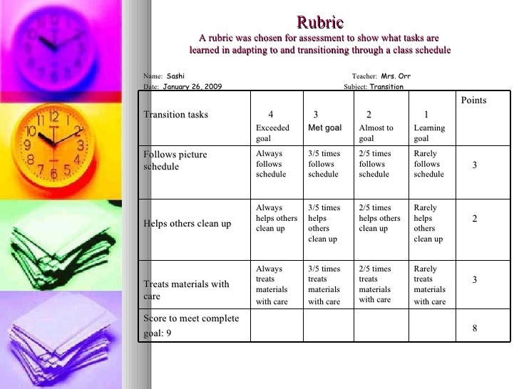 Rubric for Group Case Study Paper png SlidePlayer