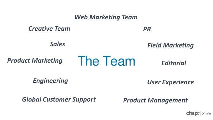 The Team<br />Web Marketing Team<br />Creative Team<br />PR<br />Sales <br />Field Marketing<br />Product Marketing <br />...
