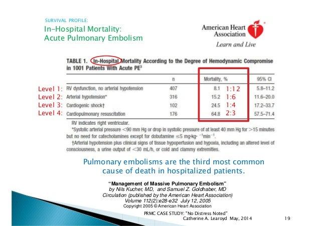 guidelines of management of massive pulmonary embolism