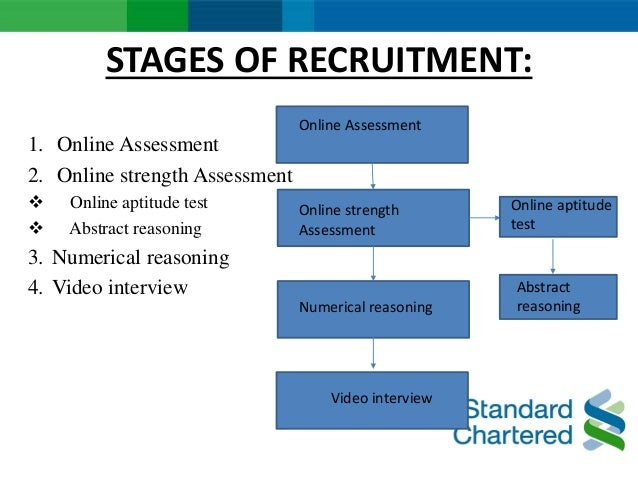 hr in standard chartered bank Find 769 standard chartered bank recruiters on naukricom follow top   abhishek jain company hr standard chartered bank delhi skills/roles i hire  for .