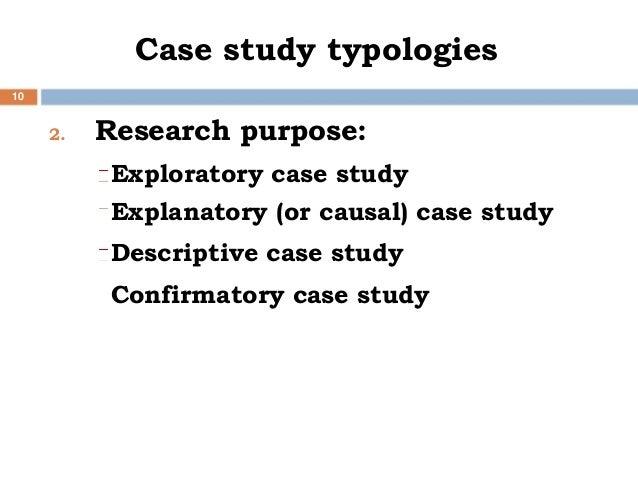 PURPOSES     Explanatory     Exploratory     Descriptive     SlideShare