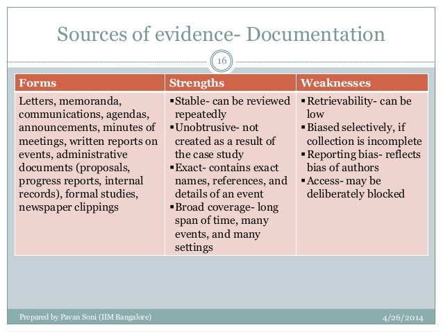 weakness of descriptive research method Descriptive research exploratory research objectives types of information sought disadvantages this means that some phenomena are better studied using and it is the job of the researcher to use objective research methods to uncover that truth.