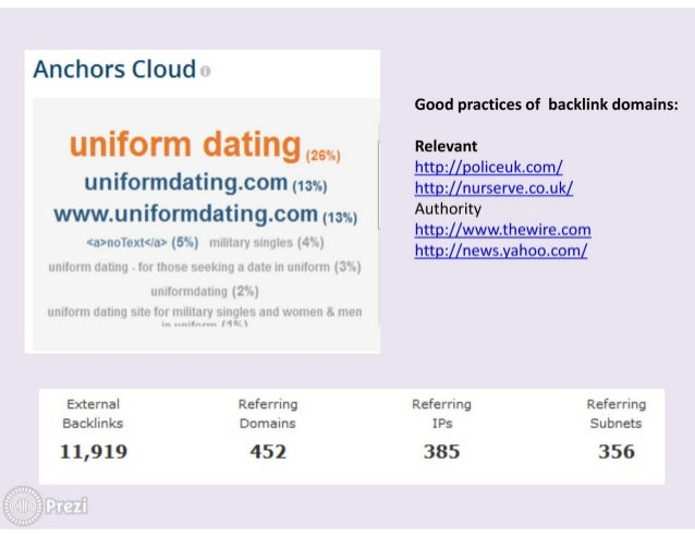 is uniform dating a good site