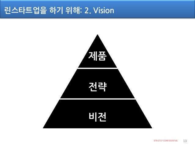 린스타트업을 하기 위해: 2. Vision STRICTLY CONFIDENTIAL 14 비전 전략 제품 최적화 지속(변화) 방향전환(Pivot) 사업목적(불변)
