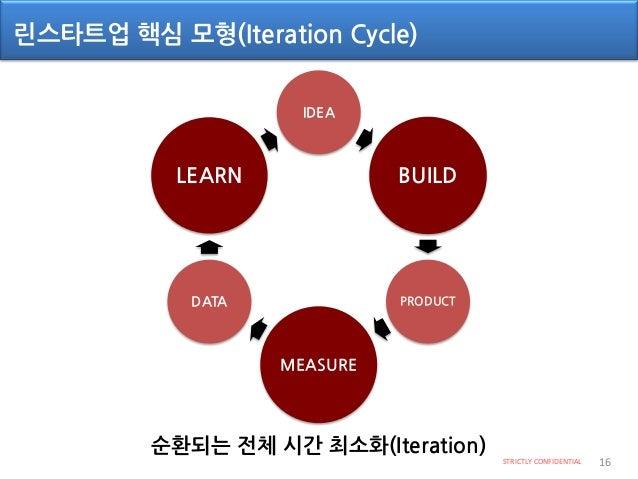 린스타트업의 3단계 STRICTLY CONFIDENTIAL 17 • 1단계: Problem/Solution Fit • 문제와 해결방안(Idea)의 최적화(Fit)를 찾는 과정 -> 적시한 문제와 제시하는 솔루션이 부합하...