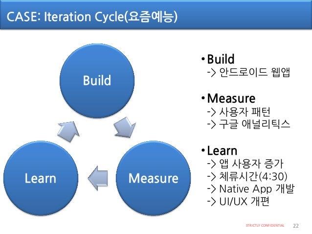 린스타트업의 3단계 STRICTLY CONFIDENTIAL 23 • 2단계: Solution/Market Fit • 문제를 해결하는 솔루션과 시장과의 궁합을 찾는 과 정(고객개발과 실험 단계) -> Problem/Sol...