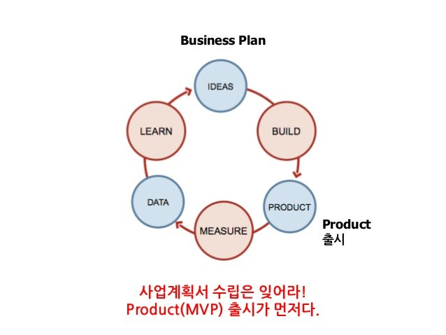 FOCUS, SPEED ! Lean Canvas Minimum Viable Product 출시 Validating by key metrics 사업계획서 보다는 Lean Canvas가 유용 MVP를 빨리 출시하고 측정하라!