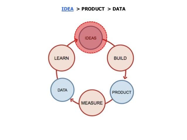 Who & What Persona & MVP Minimum Viable Product 최소기능제품 IDEA > PRODUCT > DATA 고객이 누구인가? 화장 다 지운 고객 본모습은? MVP에 넣어야 할 필수요소는?