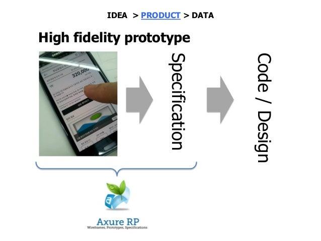 IDEA > PRODUCT > DATA Good bye, POWER POINT 바쁜데 무슨 형식적 PPT로 만든 사업계획서가 필요한가? 제품(MVP)을 보여주고 그것으로 대체하라. 사업계획서는 Lean Canvas 1장...