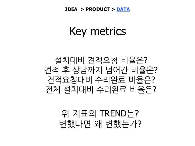 Cohort Analysis 견적요청자의 갤러리 2회 이상 조회 비율은? 견적요청 또는 수리완료한 사용자는 다시 돌아오고 있는가? 지난 프로모션 기간에 유입된 사용자의 충성도는? IDEA > PRODUCT > DATA ...