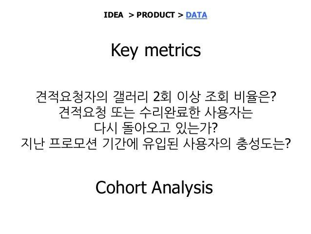 IDEA > PRODUCT > DATA FOCUS, SPEED !