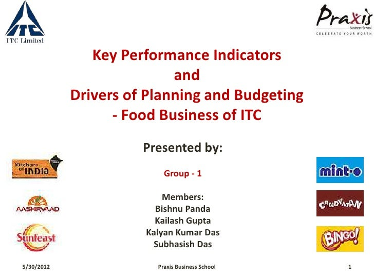 Role of Key Performance Indicators in Successful Business Organizations