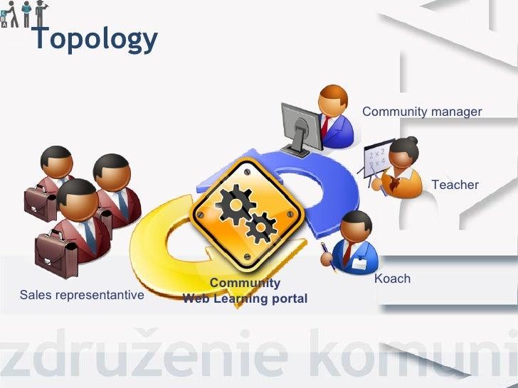 Topology Community Web Learning portal Sales representantive Community manager Teacher Koach