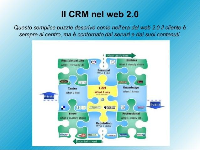 dell customer relationship management case study Customer relationship management (crm) - a case study of management and helps the management and customer service staff customer relationship management.