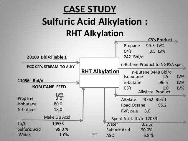 Cost Efficiencies In Lactic Acid Production