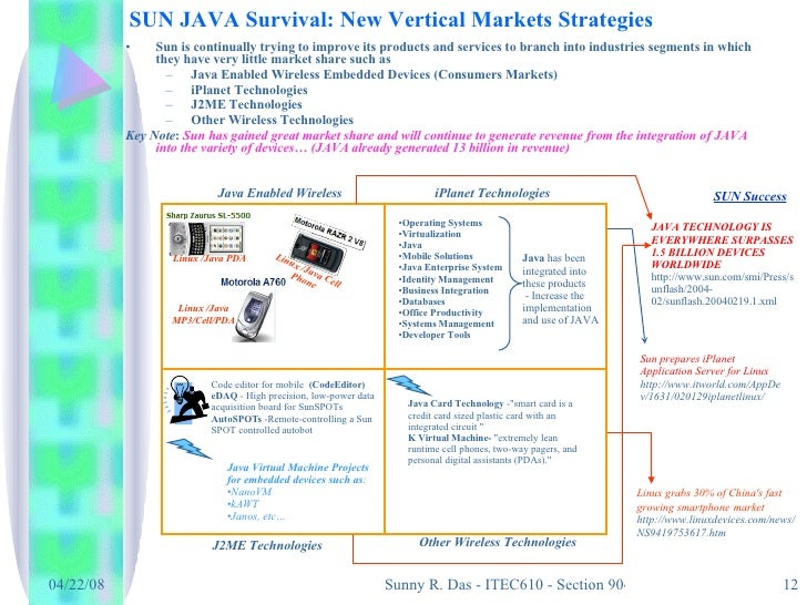 """esourcing strategy sun microsystems case analysis Analysis, it seems that sun microsystems finances have not maintained a steady   """"a business plan renews their vision, strategic focus and adds value to their."""