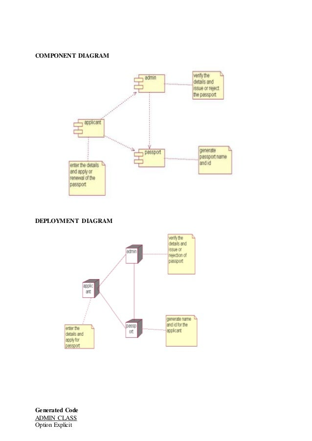 Case tool lab reg2013 by karthick raja statechart diagram activity diagram 29 fandeluxe Images