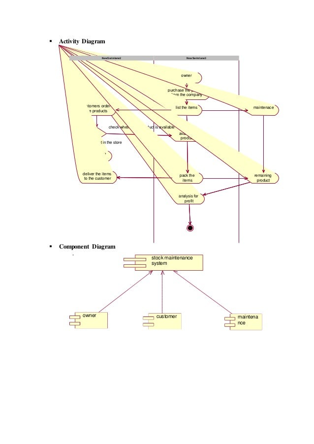 Case tool lab reg2013 by karthick raja 55 activity diagram fandeluxe Image collections