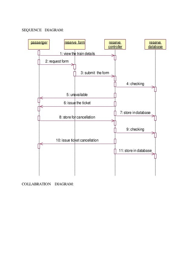 Case tool lab reg2013 by karthick raja sequence diagram collabration ccuart Images