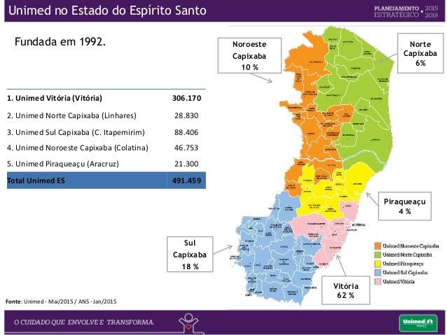 Case Unimed Vitória - Planejamento Estratégico 2015-2018 4290534e664d4