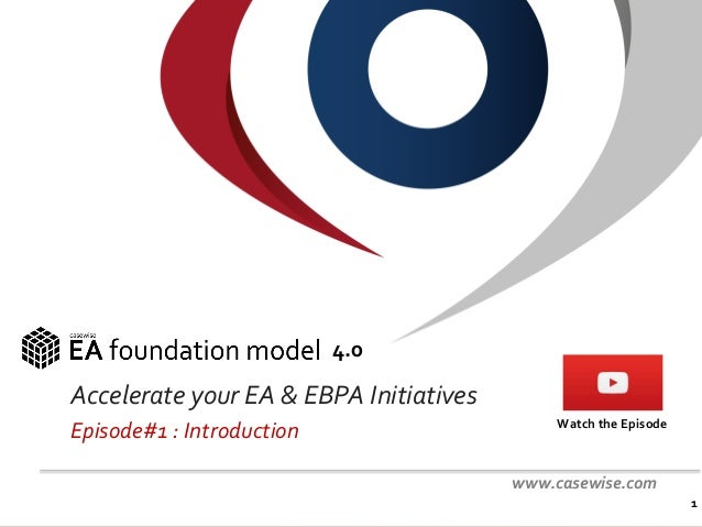 Confidential - © Casewise 2015 Accelerate your EA & EBPA Initiatives Episode#1 : Introduction 1 4.0 www.casewise.com Watch...