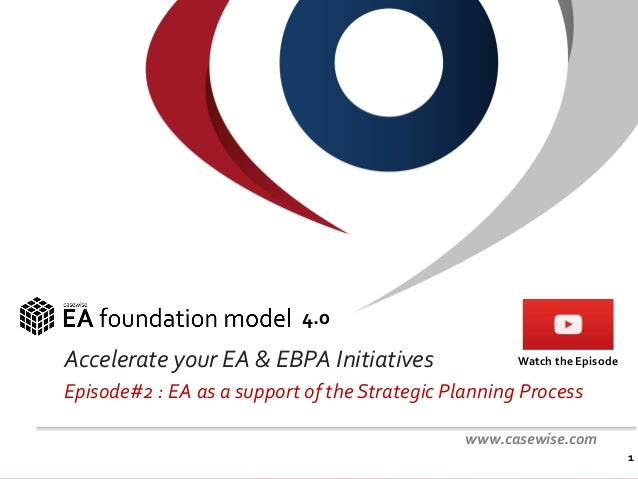 Confidential - © Casewise 2015 Accelerate your EA & EBPA Initiatives Episode#2 : EA as a support of the Strategic Planning...